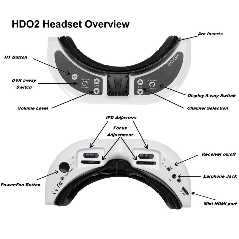 fatshark goggles dominator hdo2 desc1 mantisfpv
