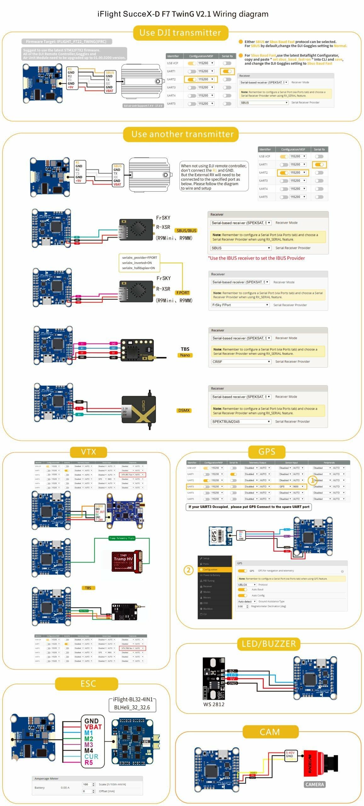 iflight SUCCEX D F7 TWING V2.1 wiring diagram mantisfpv.pdf scaled