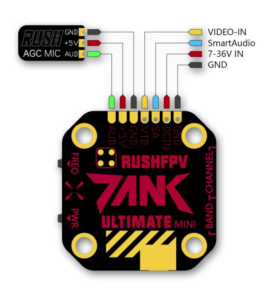RUSH Ultimate Mini VTX guide mantisfpv