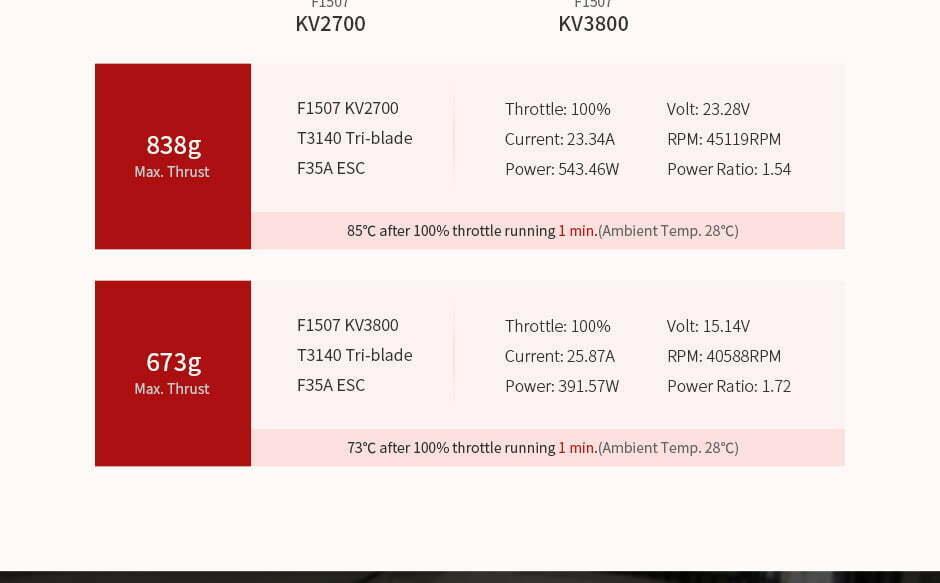 t motor f1507 motor 3800kv description mantisfpv specifications