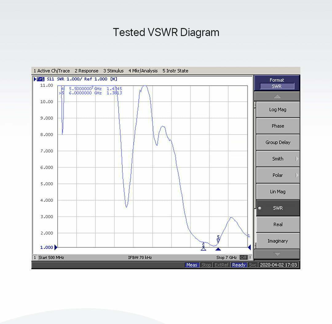 foxeer 5 8g micro lollipop 2 5dbi high gain super fpv omni antenna rhcp ufl description colours australia mantisfpv test graph