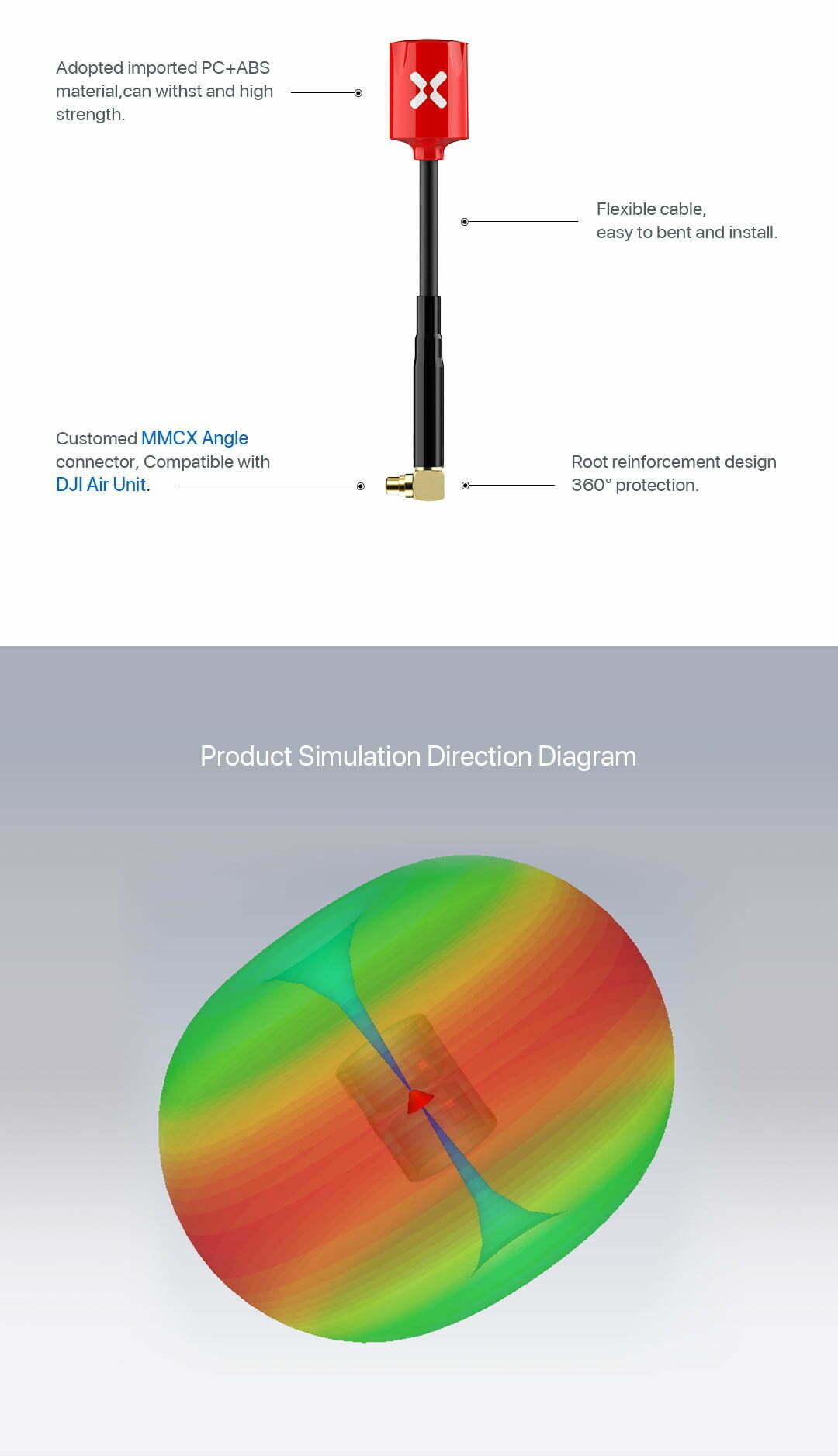 foxeer 5 8g micro lollipop 2 5dbi high gain super fpv omni antenna rhcp ufl description colours australia mantisfpv wave