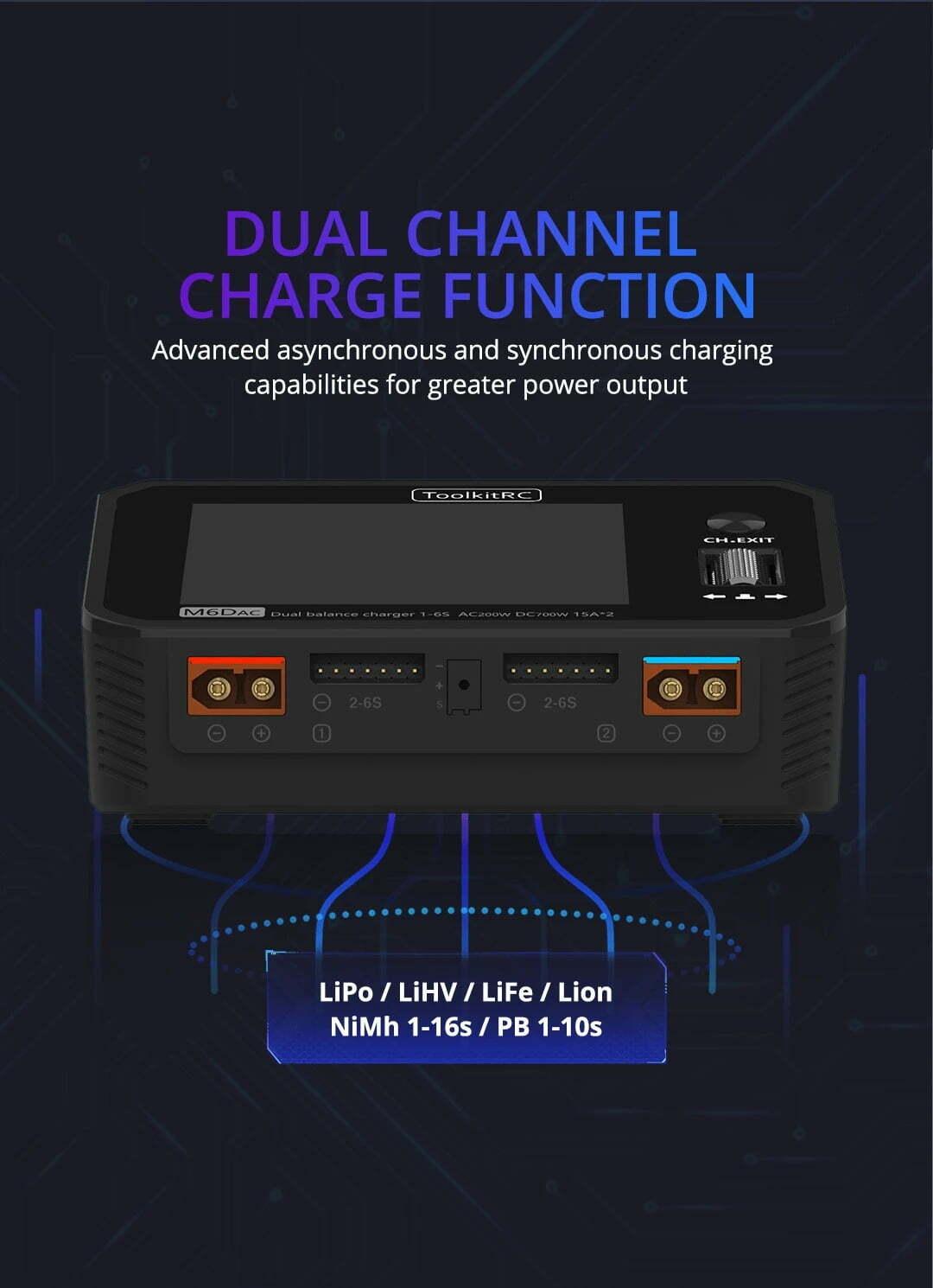 ToolkitRC M6DAC Dual Smart Charger DC 700W AC 200W description power