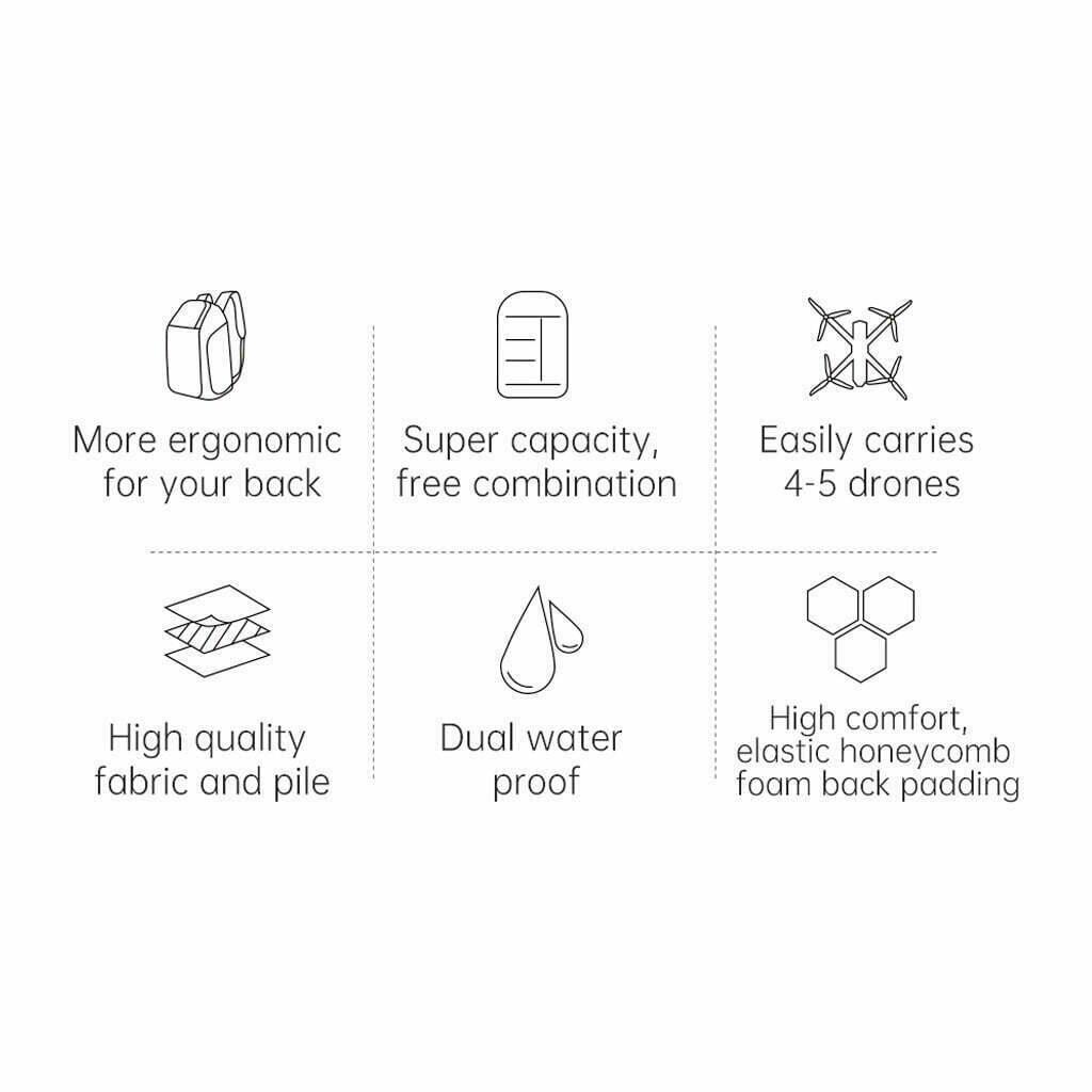 iflight fpv drone backpack mantisfpv features australia