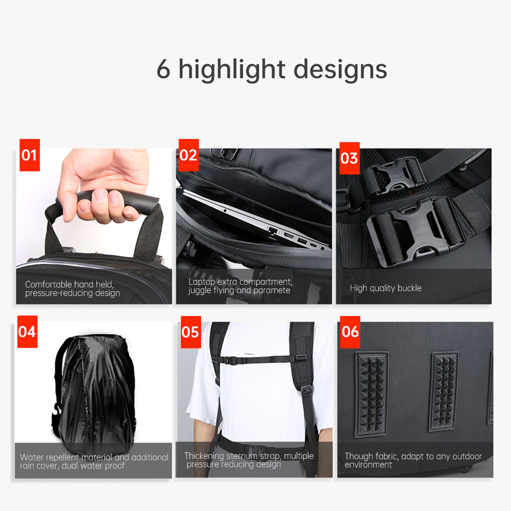 iflight fpv drone backpack mantisfpv features storage highlights australia